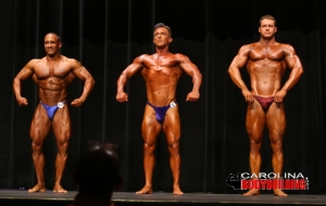 NPC Men's Bodybuilding Division